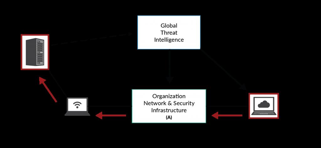 Allan Blog Techincal Diagrams Figure 3