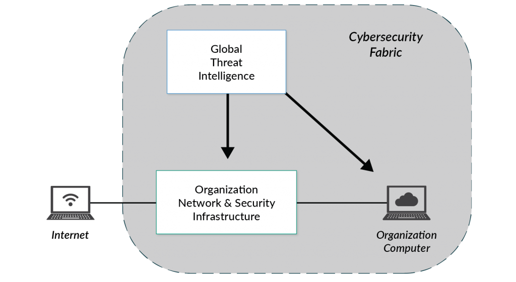 Allan Blog Techincal Diagrams Figure 7
