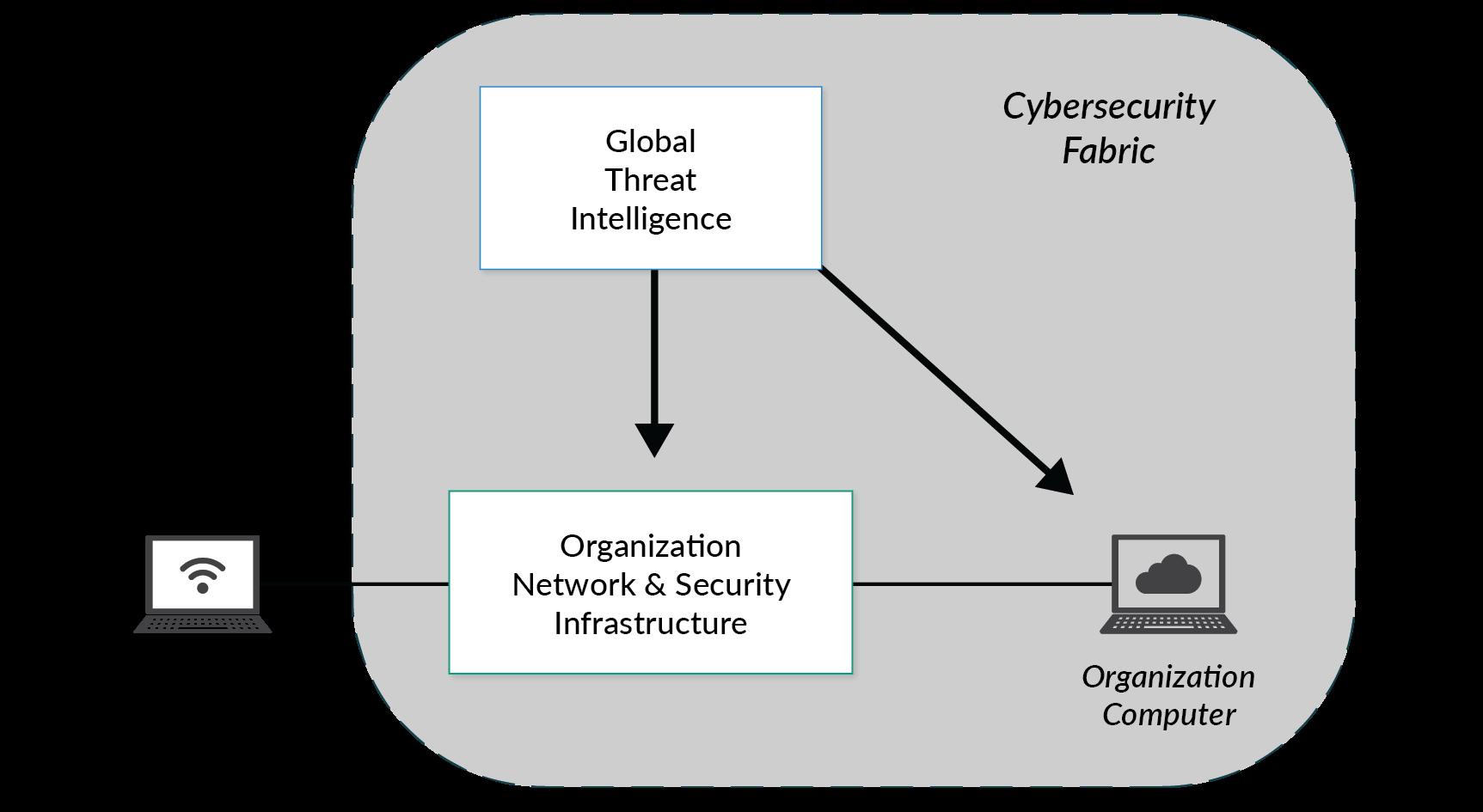 Allan Blog Techincal Diagrams Figure 4