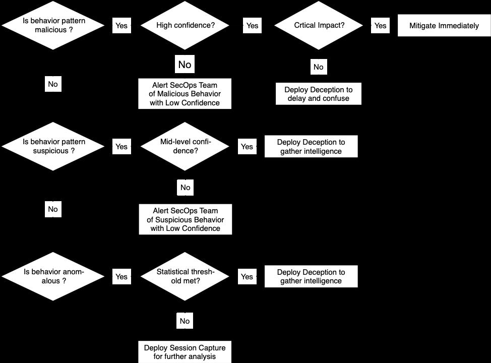 Flow_Chart_jpg