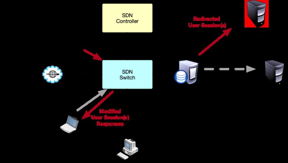 Network_Diagram_jpg